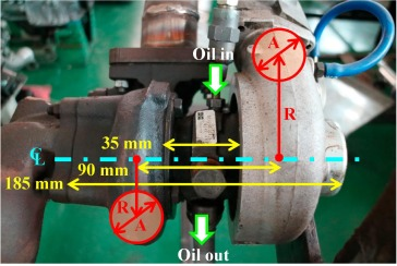 Lubricant thermo-viscosity effects on turbocharger performance at