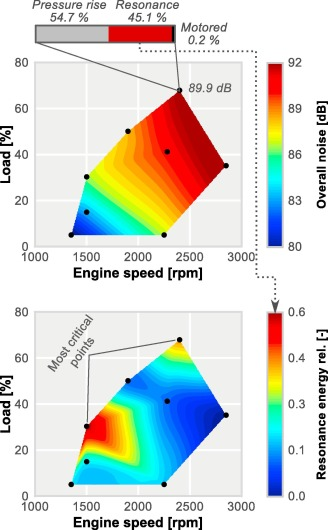 On the shift of acoustic characteristics of compression ...  L Engine Diagram Free Download on
