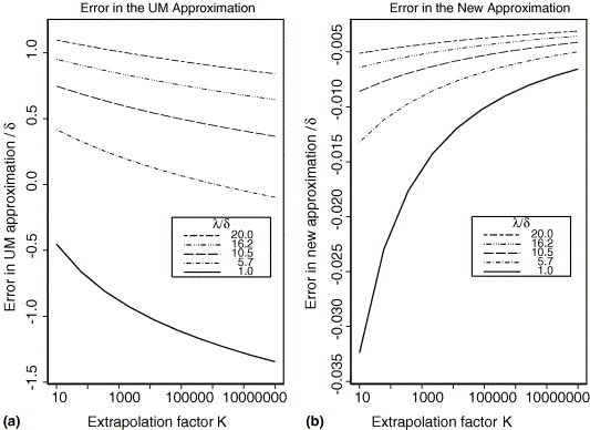 methods for estimating the sizes of large inclusions in clean steels