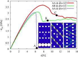 d3c62ba681ee Structure-property relationships in nanoporous metallic glasses ...