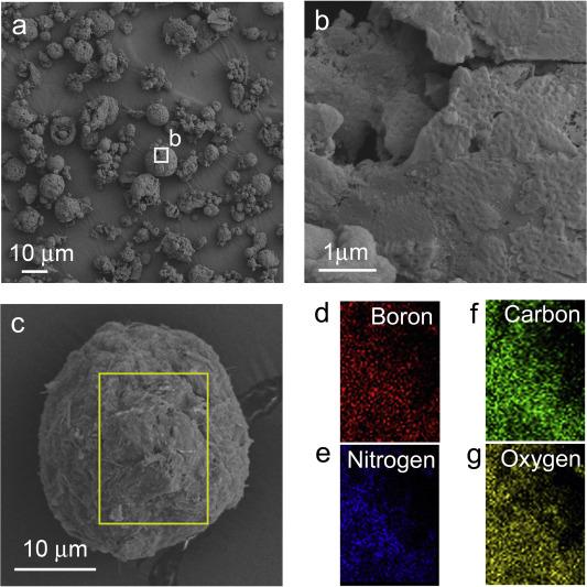 Observations of nanocrystalline cubic boron nitride formed