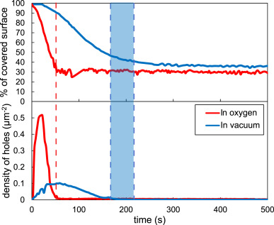 On the solid-state dewetting of polycrystalline thin films