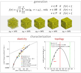 3D stochastic bicontinuous microstructures: Generation
