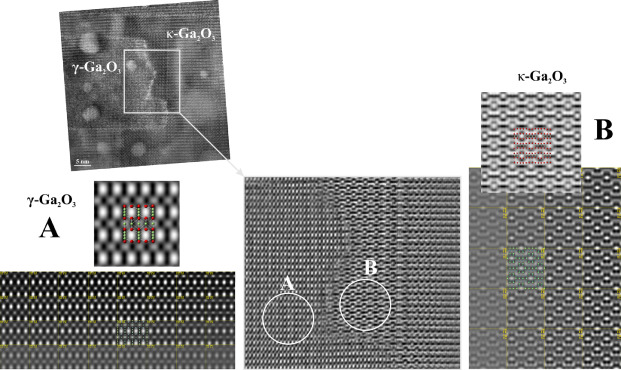 In Situ Tem Study Of K B And K G Phase Transformations In Ga2o3 Sciencedirect
