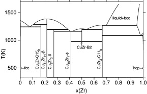 1 s2.0 S1359646208005769 gr1 identification of the b33 martensite phase in cu zr using first