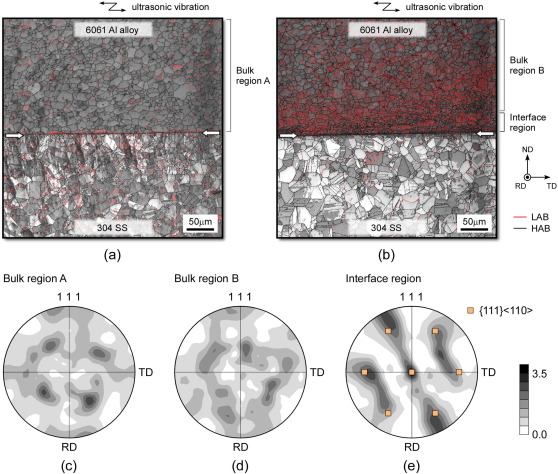 Microstructure and lap shear strength of the weld interface in