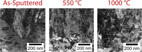 Exploring the thermal stability of a bimodal nanoscale