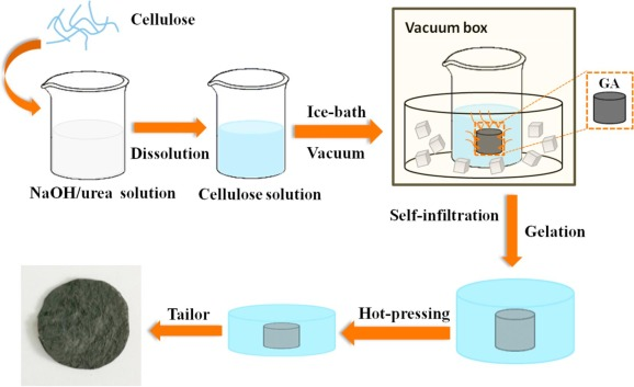 Cellulose/graphene bioplastic for thermal management
