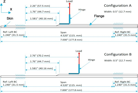 Delamination initiation and migration modeling in clamped