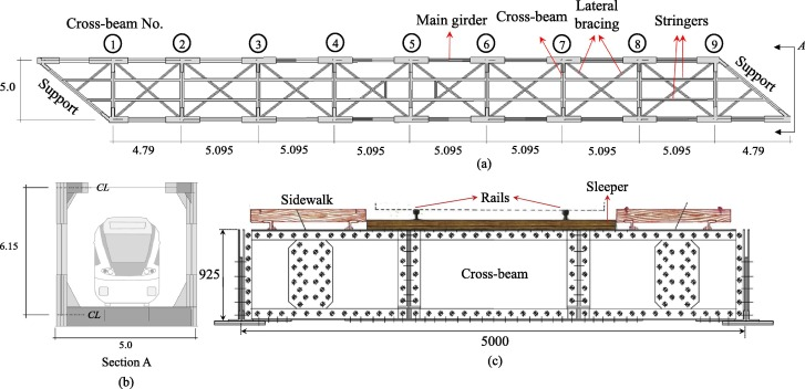 Design criterion for fatigue strengthening of riveted beams in a 120