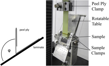 Analysis of the removal of peel ply from CFRP surfaces