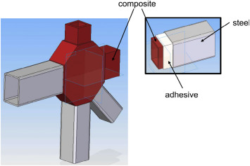 Study of the behaviour of adhesive joints of steel with CFRP for its