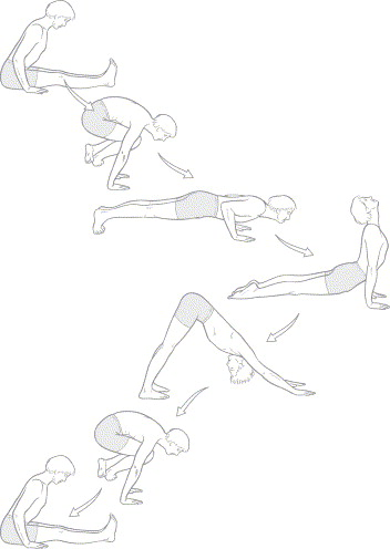 Physical And Perceptual Benefits Of Yoga Asana Practice Results Of