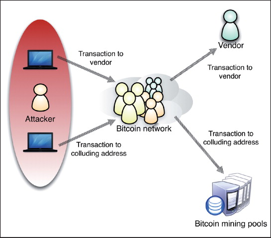 kas yra bitcoin kalnakasiai