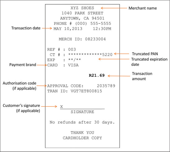 Mitigating information disclosure from point-of-sale devices