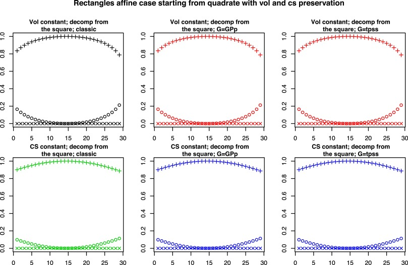 The decomposition of deformation new metrics to enhance shape fig 8 ccuart Images