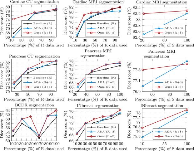 plot segmentation of inception