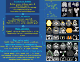 Aar Rt A System For Auto Contouring Organs At Risk On Ct Images For Radiation Therapy Planning Principles Design And Large Scale Evaluation On Head And Neck And Thoracic Cancer Cases Sciencedirect