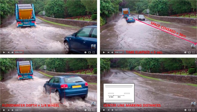 The impact of flooding on road transport: A depth-disruption