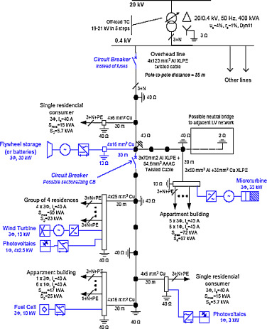 Microgrids research: A review of experimental microgrids and test