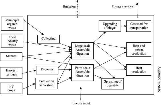 Renewable Energy Sources And Emerging Technologies By Kothari Pdf