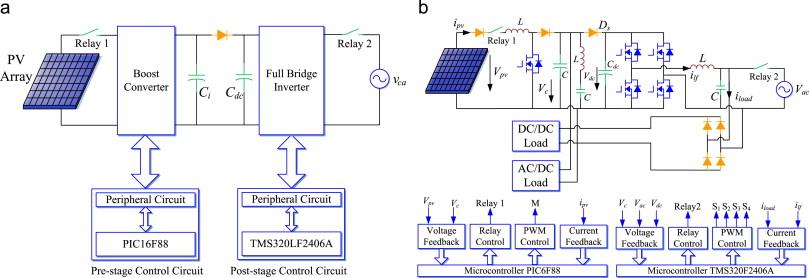 Miraculous Wiring Diagram Ups Ica Online Wiring Diagram Wiring Digital Resources Llinedefiancerspsorg