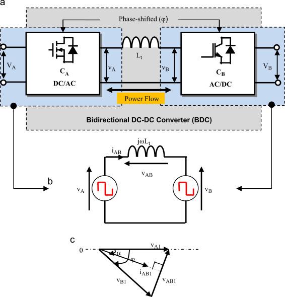 power flow control methods for an ultracapacitor bidirectional rh sciencedirect com
