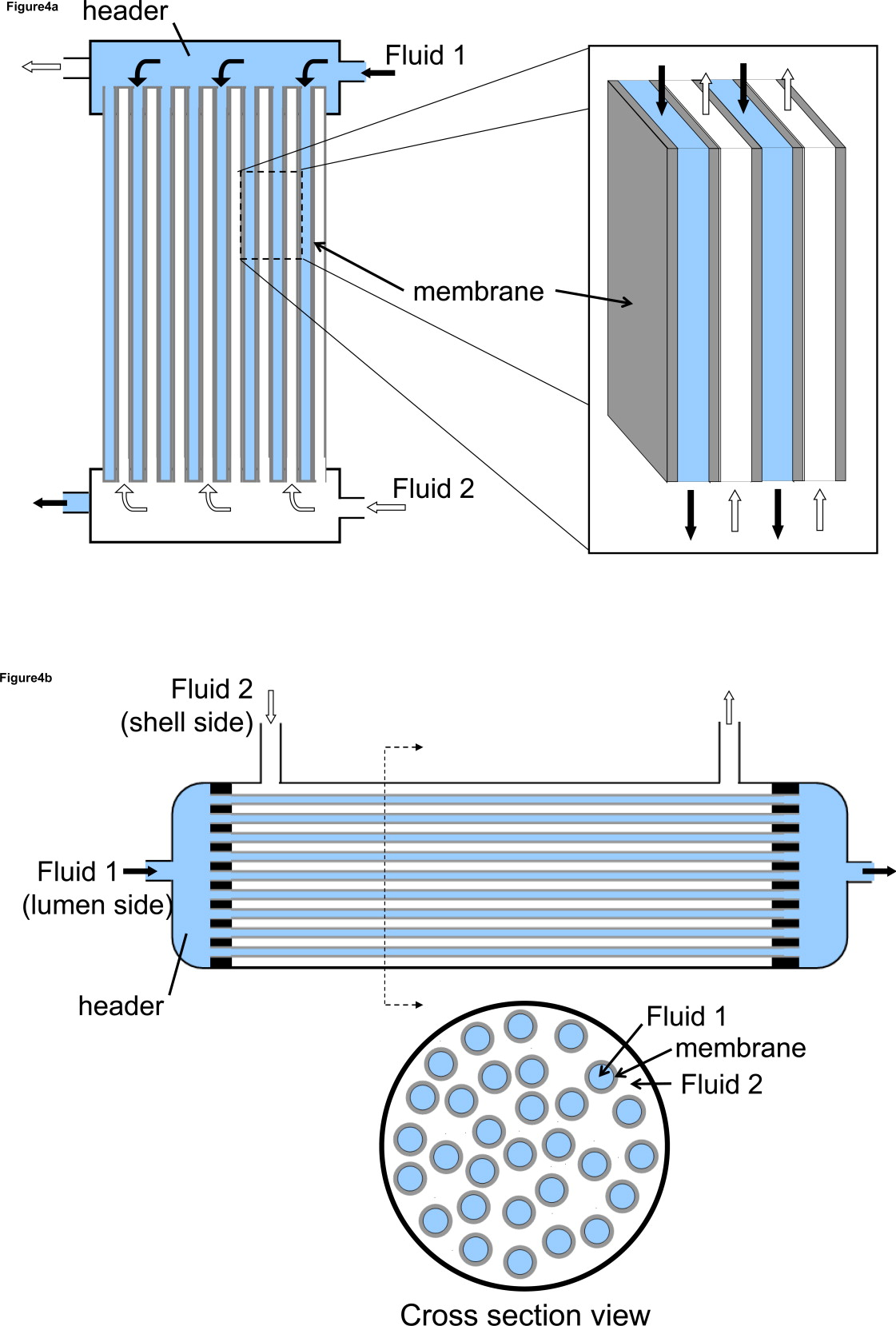 Membrane processes for heating ventilation and air conditioning download full size image pooptronica Gallery