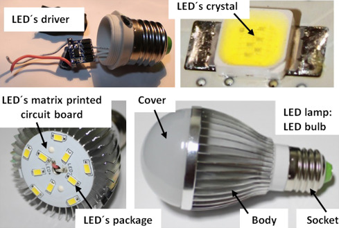 LED bulbs technical specification and testing procedure for solar