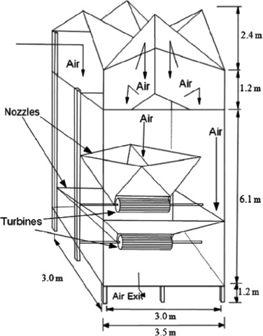 A new design of wind tower for passive ventilation in buildings to ...