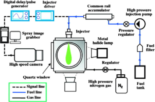 Effects of engine variables and heat transfer on the