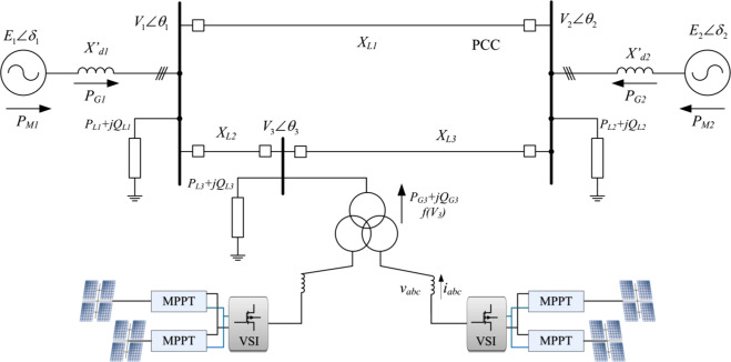 1 s2.0 S1364032115001847 gr13 a survey on the contributions of power electronics to smart grid ge332max h ultra wiring diagram at love-stories.co