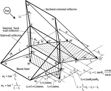 Diagram For R134a Refrigerant Ph