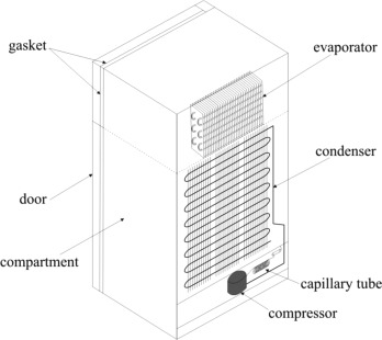 download full-size image  fig  2  schematic representation of a typical domestic  refrigerator
