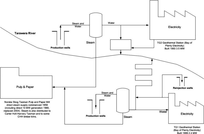 Residential Well Water Treatment System Diagram Schematic Diagrams