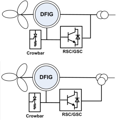 Internal electrical protection of wind turbine with doubly fed fig 2 publicscrutiny Image collections