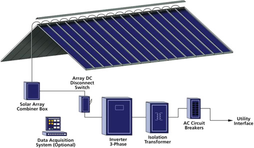 solar energy for future world: - a review - sciencedirect, Powerpoint templates