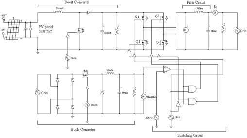 Transformer-less single-phase grid-tie photovoltaic inverter ... on
