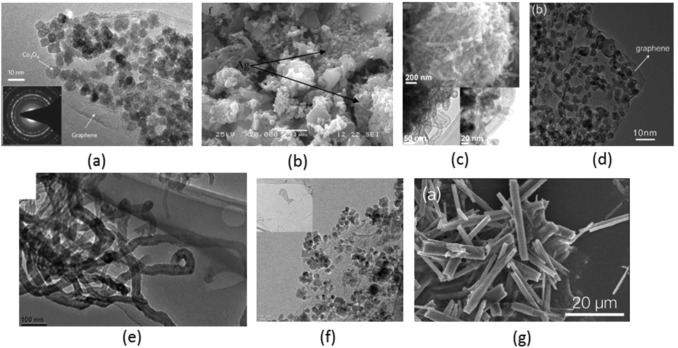 A review on unitized regenerative fuel cell technologies