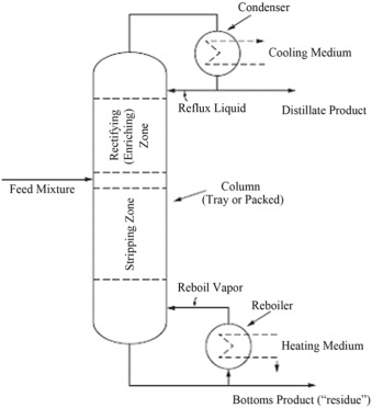 Enhancement aspects of single stage absorption cooling cycle