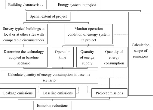 Analysis and optimization of carbon trading mechanism for renewable