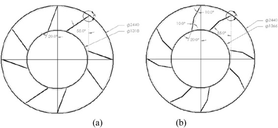 Performance Enhancements On Vertical Axis Wind Turbines Using Flow