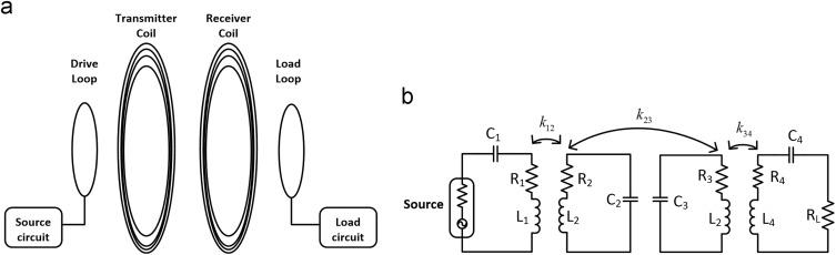 Excellent Proximity Switch Wiring Diagram Gallery Schematic – Lull Alternator Wiring Diagram