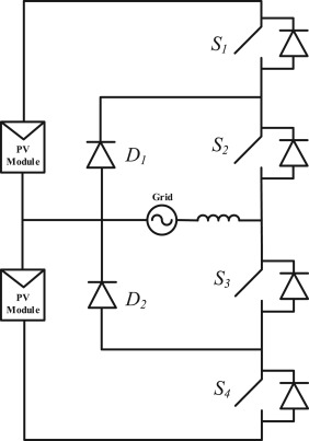 A comprehensive review on inverter topologies and control strategies