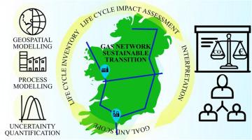 Green Gas Diagram - Schematics Online