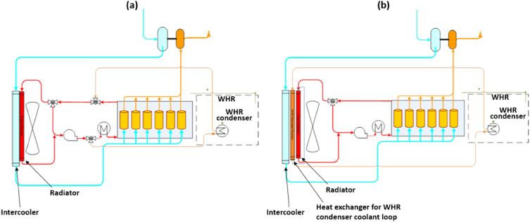 A comprehensive review of organic rankine cycle waste heat recovery