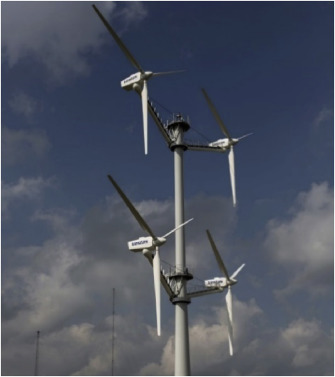 Future emerging technologies in the wind power sector: A European