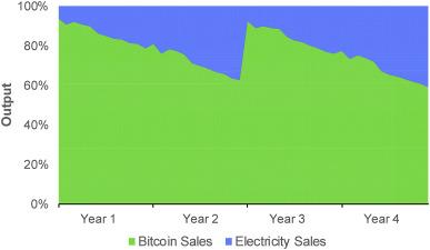 guardar bitcoin en frio