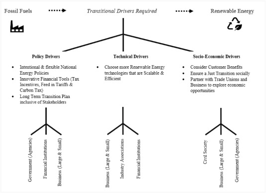The moral case for fossil fuels free pdf