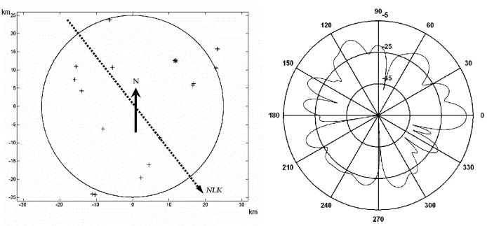 Subionospheric Vlf Perturbations Associated With Lightning